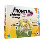 Frontline Tri-Act pro psy Spot-on S (5-10 kg) 1 pipeta
